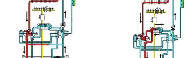 Фото - Пристрій двоконтурного газового котла: деталі вибору