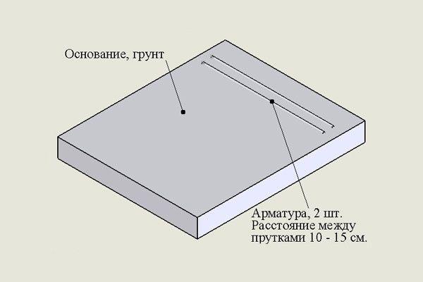 Фото - Пристрій фундаменту для пам'ятника