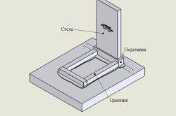 Схема установки гранітного памятника