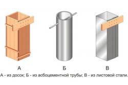 Схеми опалубок для стовпчастого фундаменту.