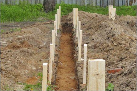 Фото - Пристрій фундаменту в глинистому ґрунті