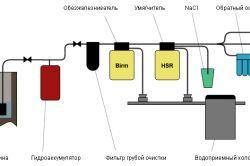 Пристрій вібраційного насоса