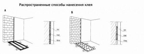 Фото - Пристрій і монтаж перегородок, стін, стель і ніш з гіпсокартону