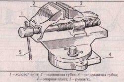 Елементи конструкції лещат