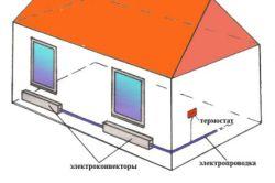 Пристрій електричного опалення в приватному будинку