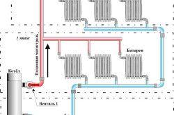 Схема пристрою електрокотла