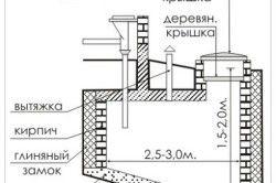 Очисні споруди каналізації