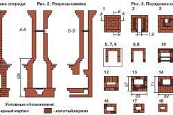 Фото - Пристрій цегельного каміна: креслення конструкції