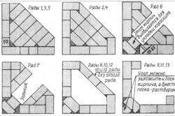 Схема кладки кутового каміна