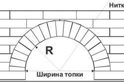 Кладка арки каміна