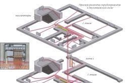Фото - Пристрій колекторної системи опалення