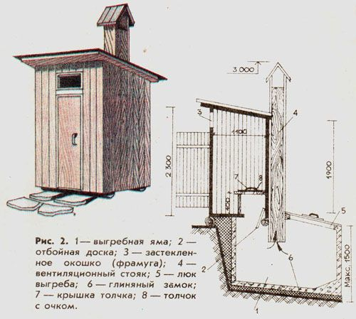 Фото - Пристрій комфортного дачного туалету