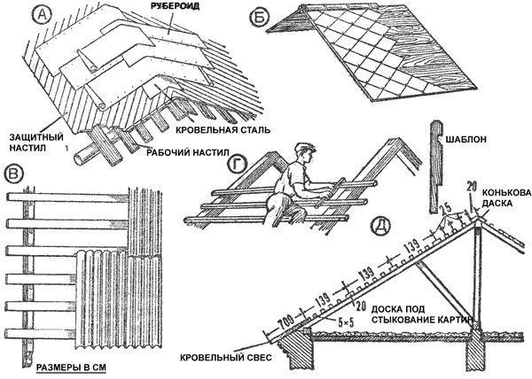 Фото - Пристрій контрбрусьев для даху