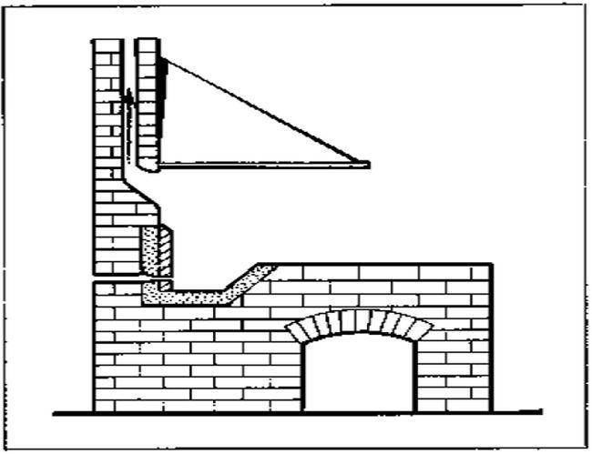 Фото - Пристрій ковальського горна: відкрита і закрита конструкція