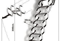 Схема розмірів металевих сходів.