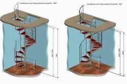 Схема гвинтових сходів.