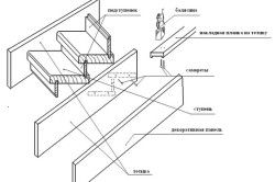 Схема збірки сходів.