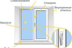 Фото - Пристрій пластикових вікон