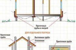 Схема припливної вентиляції льоху.