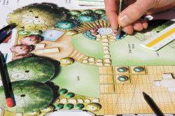 План садової ділянки