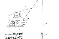 Схема установки для ударно-канатного буріння