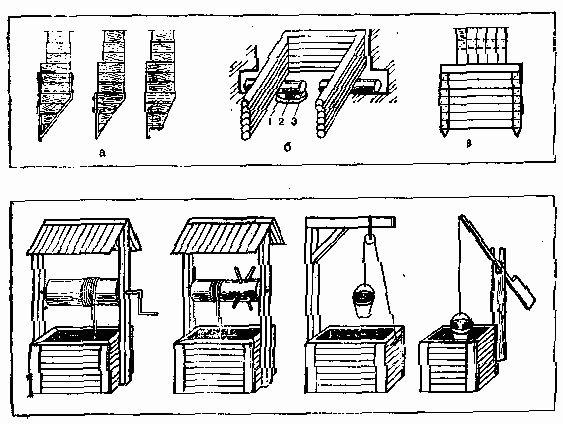 деревяні колодязі
