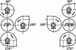 Схема кутів розвороту корпусу