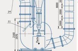 Схема установки димососа