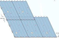 Схема укладання листів металопрофілю