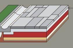 Схема майданчика з бруківки