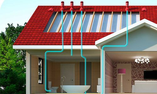 Фото - Влаштування вентиляції для каналізації в будинку