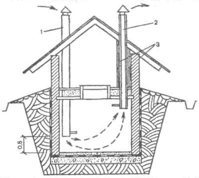 Фото - Влаштування вентиляції в гаражі