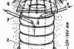 Схема вигрібної ями з автопокришок.