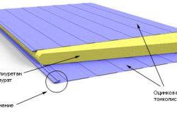 Схема стіновий сендвіч-панелі