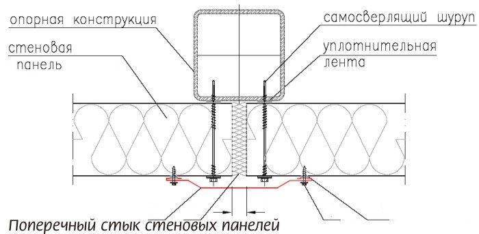 Схема монтажу цокольного профілю.