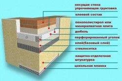 схема ізоляції
