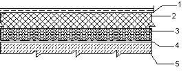 Утеплення даху з бетонних плит