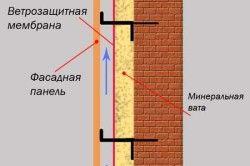 Схема пристрою і принцип вентиляції зовнішнього утеплення лоджії