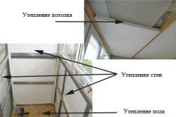 Зовнішнє оздоблення та утеплення балкона і лоджії