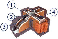 Схема утеплення внутрішніх перегородок ЕКОВАТОЙ