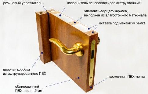 Фото - Утеплення металевих дверей пінопластом