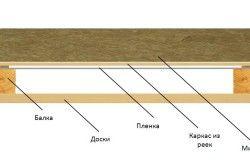 Схема утеплення стелі підвалу мінеральною ватою.