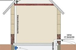 Схема вентиляції підвалу.