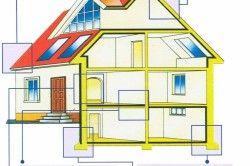 Схема теплоізоляції і утеплення приватного будинку