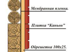 Схема утеплення стін фасаду деревяного будинку - варіант 5