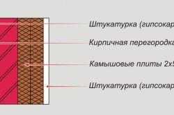 Схема теплоізоляції внутрішніх приміщень очеретяними плитами