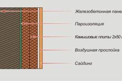 Схема теплоізоляції зовнішніх стін очеретяними плитами