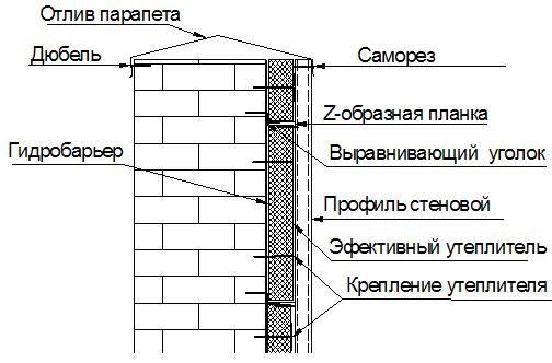 Приклад монтажу профнастилу