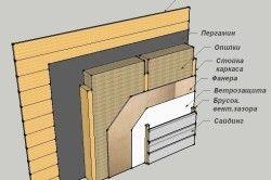 Можлива схема утеплення стіни будинку зсередини