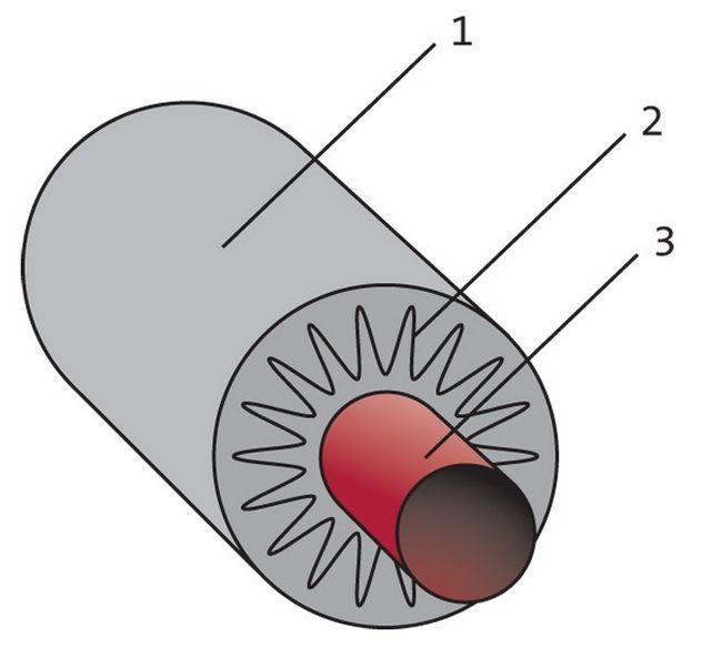 Фото - Утеплюємо труби: основні вимоги до матеріалів